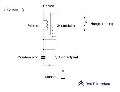 Waarde condensator ontsteking